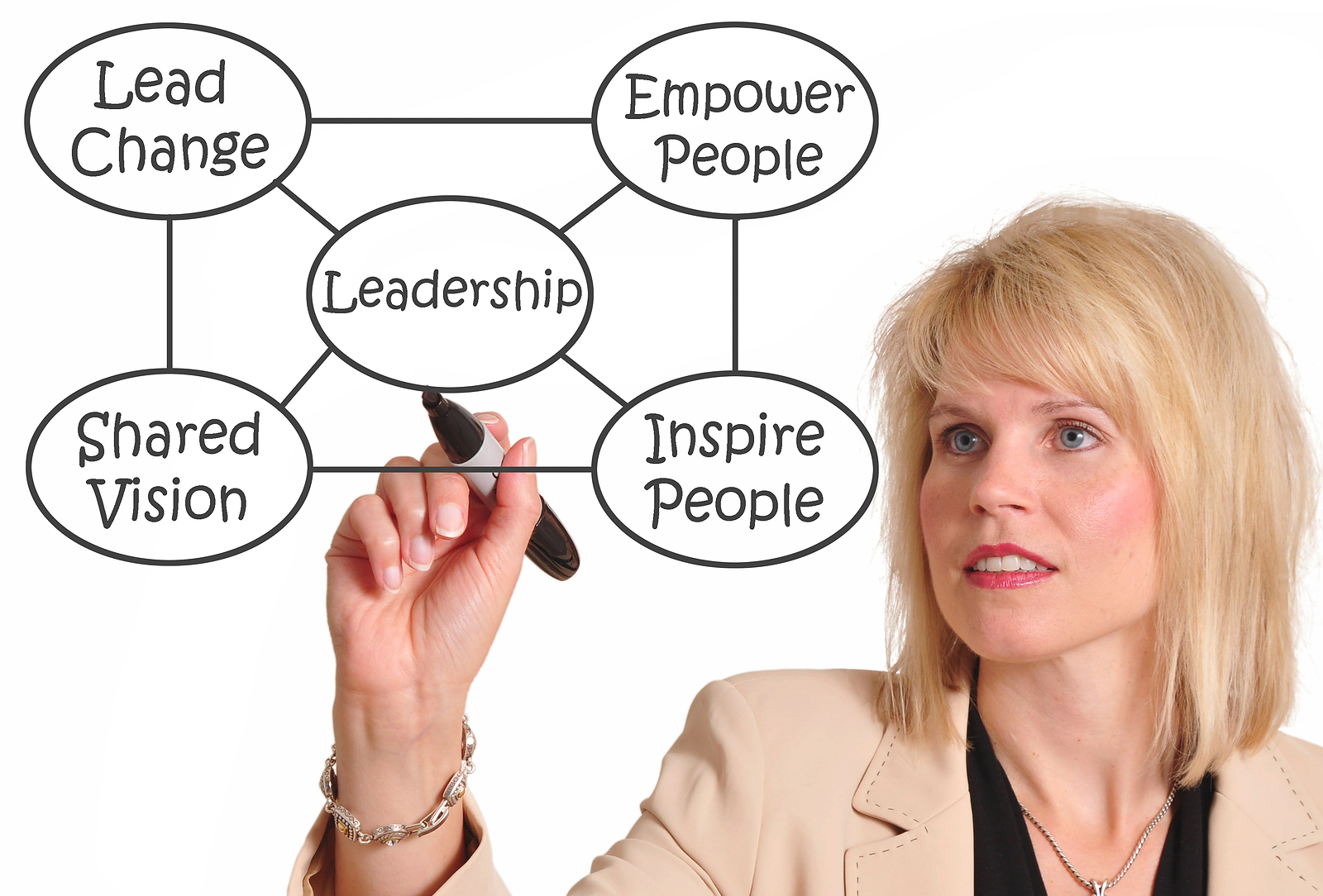 born to be leaders From head-girl in school to a lieutenant in the army, leadership skills matter throughout life it is said that leaders are not always born sometimes people acquire the skills and talent eventually to become a leader.