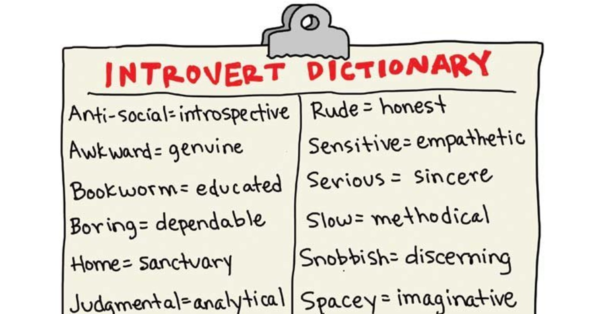 what introverts actually mean