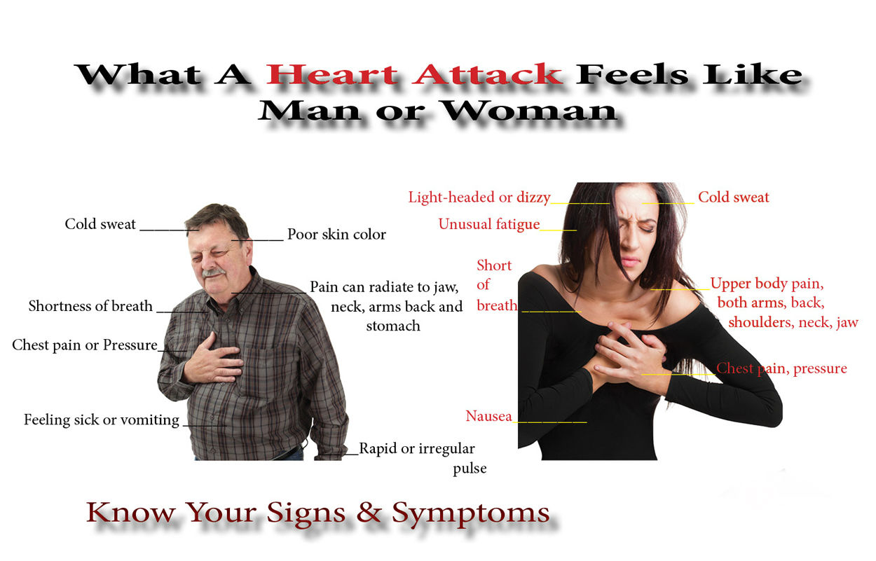 Heart-attack-sign-symptoms