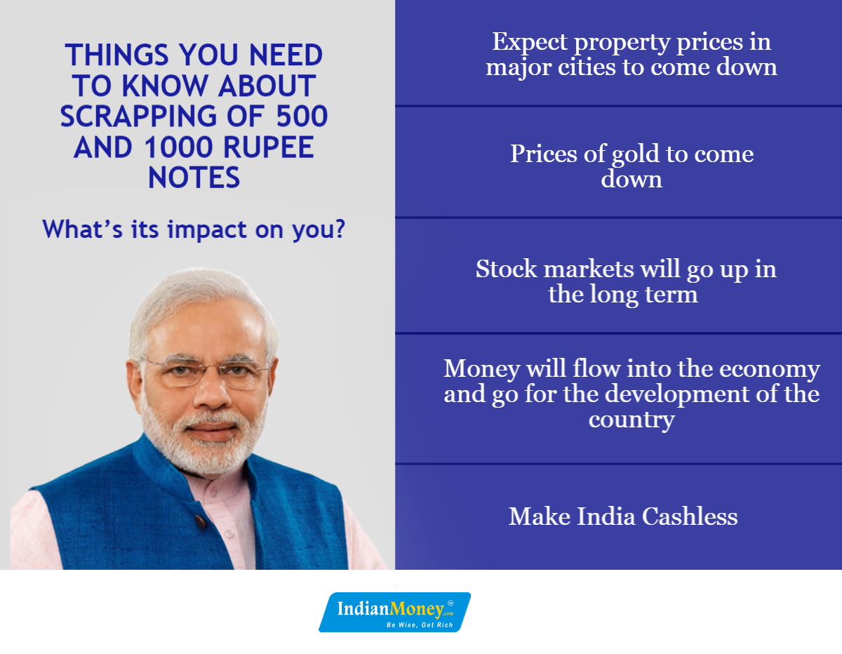 things-you-need-to-know-about-scrapping-of-500-and-1000-rupee-notes