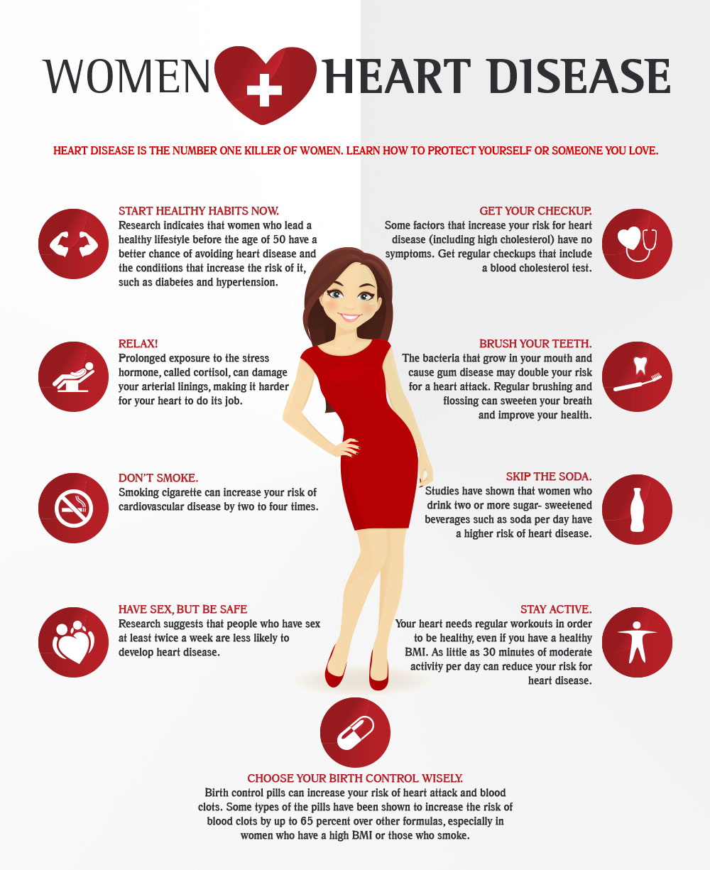 what is the sign of heart problem