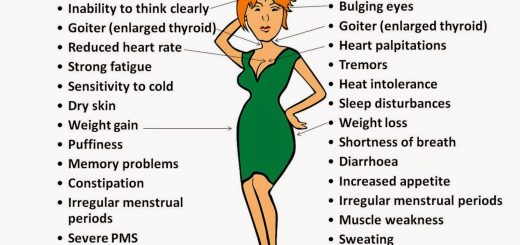 thyroid-dysfunctions-symptoms