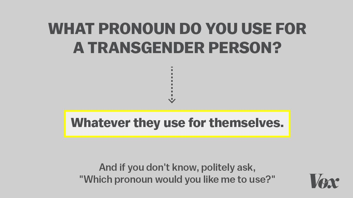 pronoun for transgender